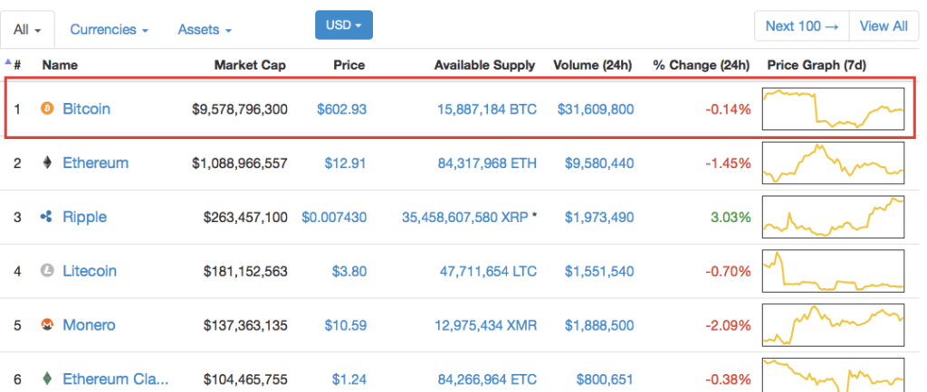 bitcoin-pice